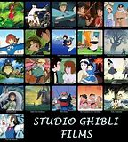 where to watch studio ghibli movies